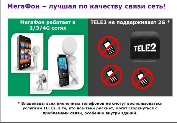 В каких сетях работает Мегафон Москва и Теле2 Москва