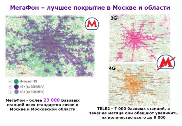 Зона покрытия Теле2 Москва и Мегафон Москва