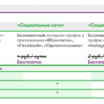 """Акция: опции """"Видио+"""", """"Музыка"""", """"Социальные сети+"""" бесплатно с 25 декабря 2017"""